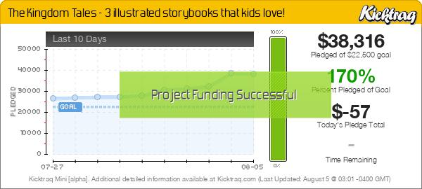 The Kingdom Tales - 3 illustrated storybooks that kids love! -- Kicktraq Mini