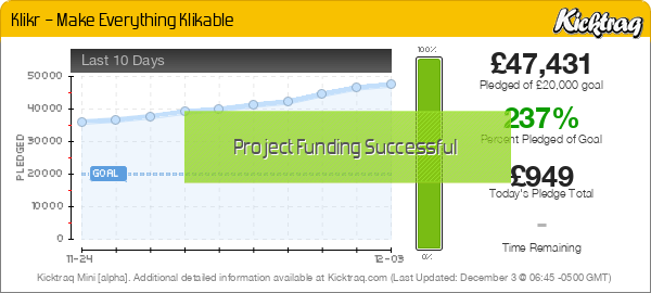 Klikr – Make Everything Klikable -- Kicktraq Mini