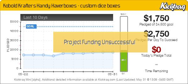 Kobold Krafters Handy Haverboxes - Custom Dice Boxes - Kicktraq Mini