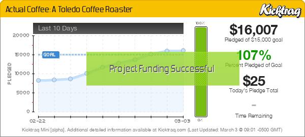 Actual Coffee: A Toledo Coffee Roaster -- Kicktraq Mini