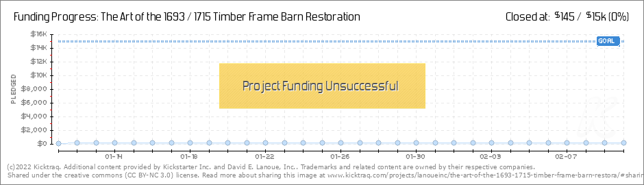 The Art of the 1693 / 1715 Timber Frame Barn Restoration by David E ...