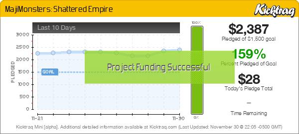 MajiMonsters: Shattered Empire - Kicktraq Mini