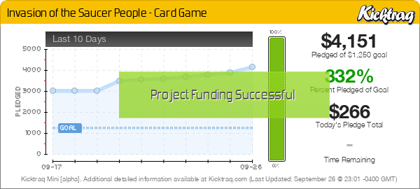 Invasion of the Saucer People - Card Game -- Kicktraq Mini
