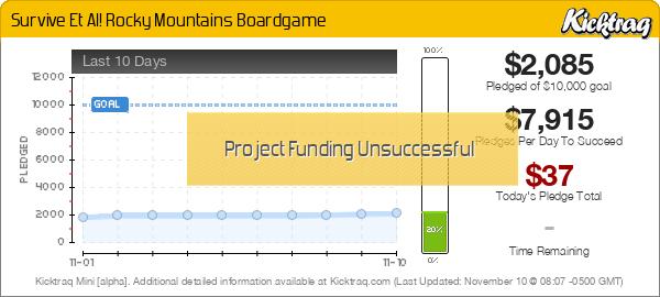 Survive Et Al! Rocky Mountains Boardgame - Kicktraq Mini