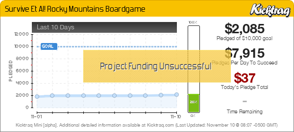 Survive Et Al! Rocky Mountains Boardgame -- Kicktraq Mini