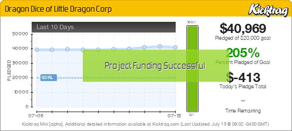 Dragon Dice of Little Dragon Corp - Kicktraq Mini