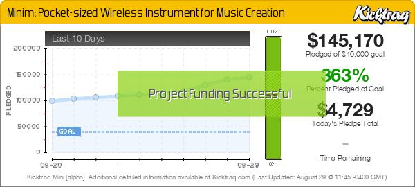 Minim: Pocket-sized Wireless Instrument for Music Creation -- Kicktraq Mini