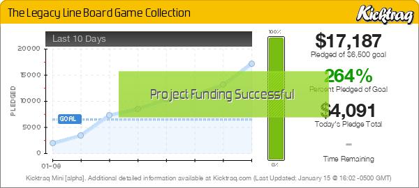 The Legacy Line Board Game Collection -- Kicktraq Mini