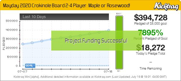 Mayday 2020 Crokinole Board 2-4 Player: Maple or Rosewood! - Kicktraq Mini