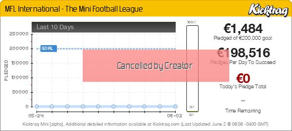 MFL International - The Mini Football League - Kicktraq Mini