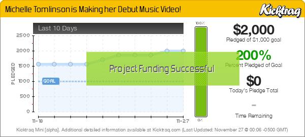 Michelle Tomlinson is Making her Debut Music Video! -- Kicktraq Mini