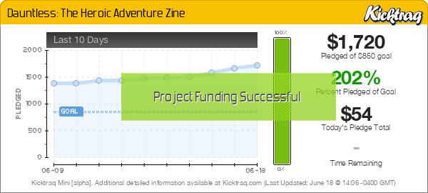 Dauntless: The Heroic Adventure Zine - Kicktraq Mini