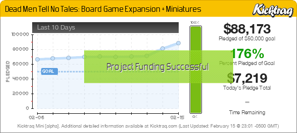 Dead Men Tell No Tales: Board Game Expansion + Miniatures - Kicktraq Mini