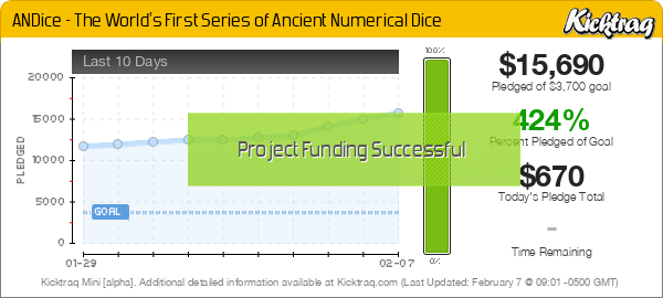 ANDice – The World's First Series of Ancient Numerical Dice -- Kicktraq Mini
