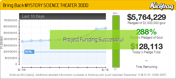 Bring Back MYSTERY SCIENCE THEATER 3000 -- Kicktraq Mini