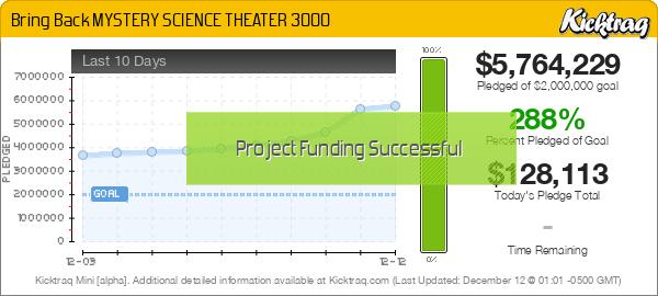 Bring Back MYSTERY SCIENCE THEATER 3000 -- Kicktraq Mini