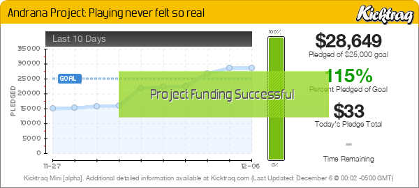 Andrana Project: Playing Never Felt So Real -- Kicktraq Mini
