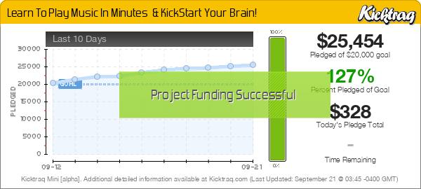 Learn To Play Music In Minutes  & KickStart Your Brain! -- Kicktraq Mini