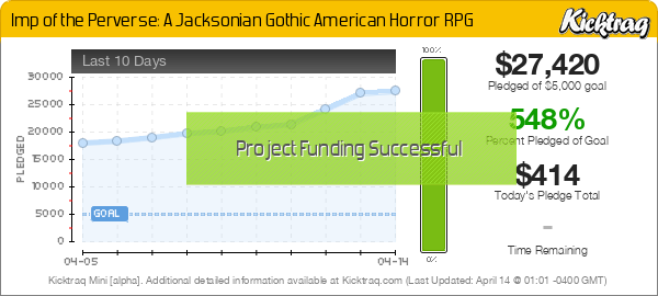 Imp of the Perverse: A Jacksonian Gothic American Horror RPG -- Kicktraq Mini