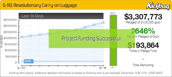 G-RO: Revolutionary Carry-on Luggage -- Kicktraq Mini