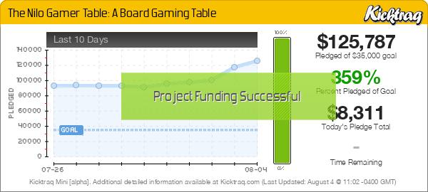 The Nilo Gamer Table: A Board Gaming Table - Kicktraq Mini
