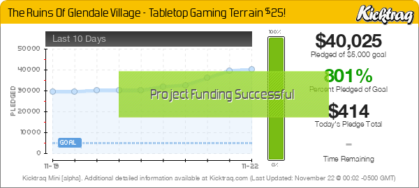 The Ruins Of Glendale Village - Tabletop Gaming Terrain - Kicktraq Mini