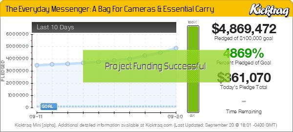 The Everyday Messenger: A Bag For Cameras & Essential Carry -- Kicktraq Mini