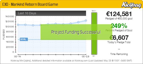 EXO - Mankind Reborn Board Game - Kicktraq Mini