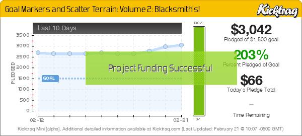 Goal Markers and Scatter Terrain: Volume 2: Blacksmith's! -- Kicktraq Mini