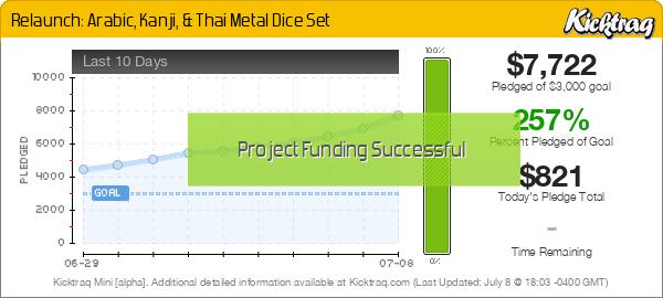 Relaunch: Arabic, Kanji, & Thai Metal Dice Set - Kicktraq Mini