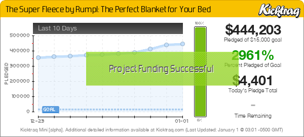 The Super Fleece by Rumpl: The Perfect Blanket for Your Bed -- Kicktraq Mini