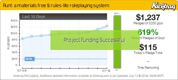 Runt: a materials free & rules-lite roleplaying system - Kicktraq Mini