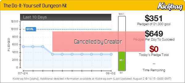 The Do-It-Yourself Dungeon Kit -- Kicktraq Mini