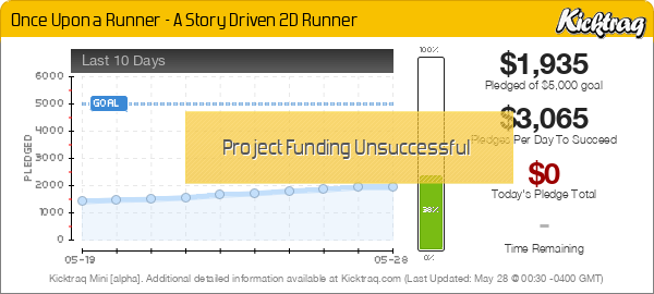 Once Upon a Runner - A Story Driven 2D Runner -- Kicktraq Mini
