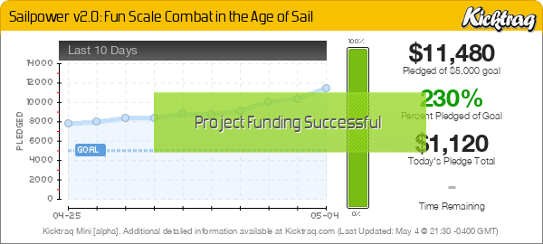 Sailpower v2.0: Fun Scale Combat in the Age of Sail -- Kicktraq Mini