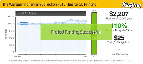 SimplePolytrix Scifi/apocolypse/modern 3d print terrain -- Kicktraq Mini