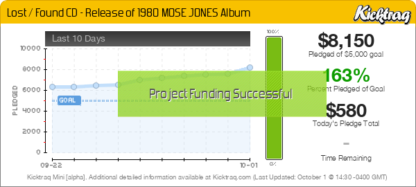 Lost / Found CD - Release of 1980 MOSE JONES Album -- Kicktraq Mini