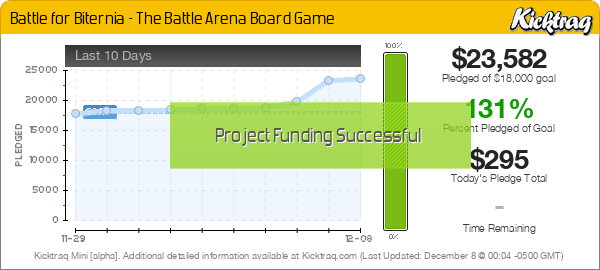 Battle for Biternia - The Battle Arena Board Game - Kicktraq Mini