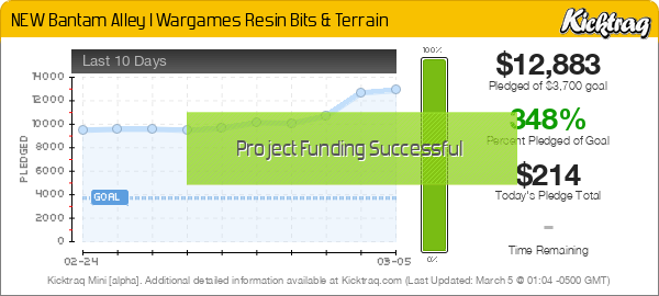 NEW Bantam Alley I Wargames Resin Bits & Terrain -- Kicktraq Mini