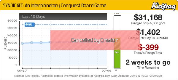 SYNDICATE: An Interplanetary Conquest Board Game - Kicktraq Mini