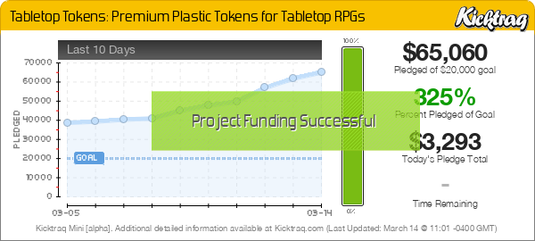 Tabletop Tokens: Premium Plastic Tokens for Tabletop RPGs -- Kicktraq Mini