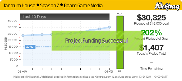 Tantrum House • Season 7 • Board Game Media - Kicktraq Mini