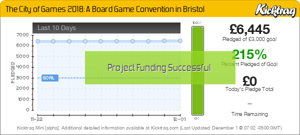 The City of Games 2018: A Board Game Convention In Bristol - Kicktraq Mini