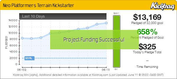 Neo Platformers Terrain Kickstarter - Kicktraq Mini