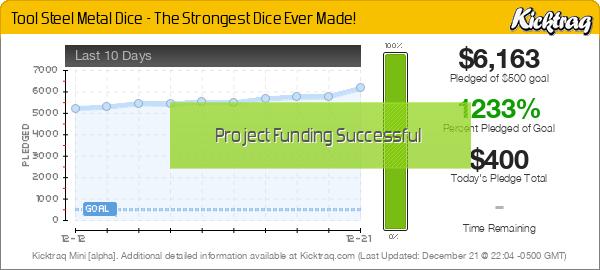 Tool Steel Metal Dice – The Strongest Dice Ever Made! -- Kicktraq Mini