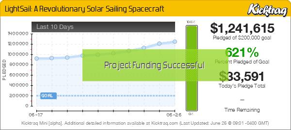 LightSail: A Revolutionary Solar Sailing Spacecraft -- Kicktraq Mini