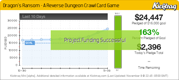 Dragon's Ransom - A Reverse Dungeon Crawl Card Game -- Kicktraq Mini