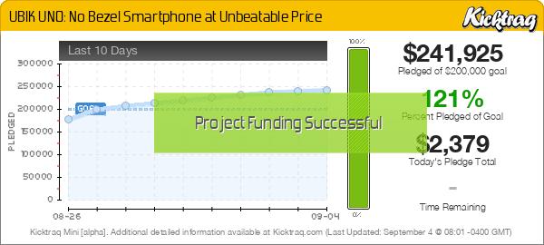 UBIK UNO: No Bezel Smartphone at Unbeatable Price -- Kicktraq Mini