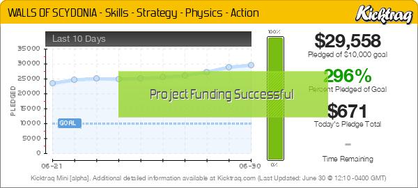 WALLS OF SCYDONIA - Skills - Strategy - Physics - Action - Kicktraq Mini