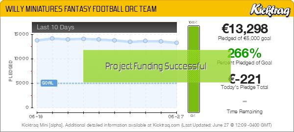 WILLY MINIATURES FANTASY FOOTBALL ORC TEAM - Kicktraq Mini